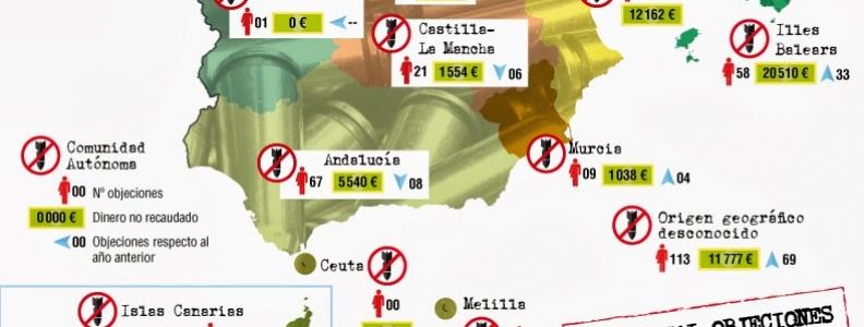 Infografía para Diagonal (Objeción fiscal por territorio)